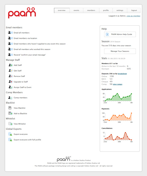PAAM Staff and Volunteer Management Software - Admin overview v2015001
